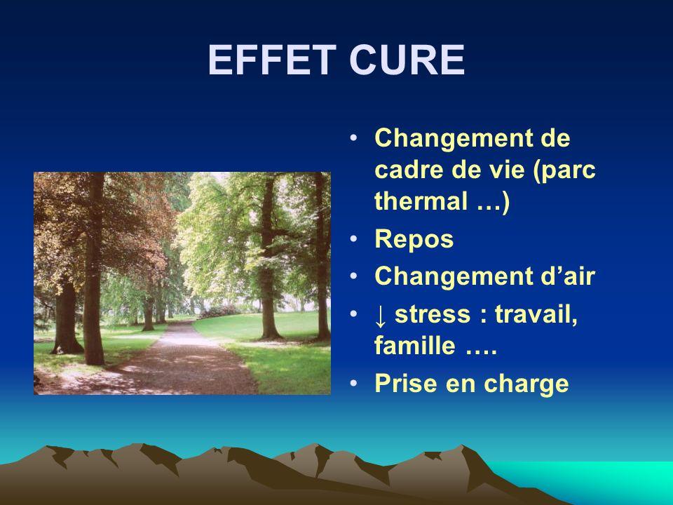 EFFET CURE Changement de cadre de vie (parc thermal …) Repos