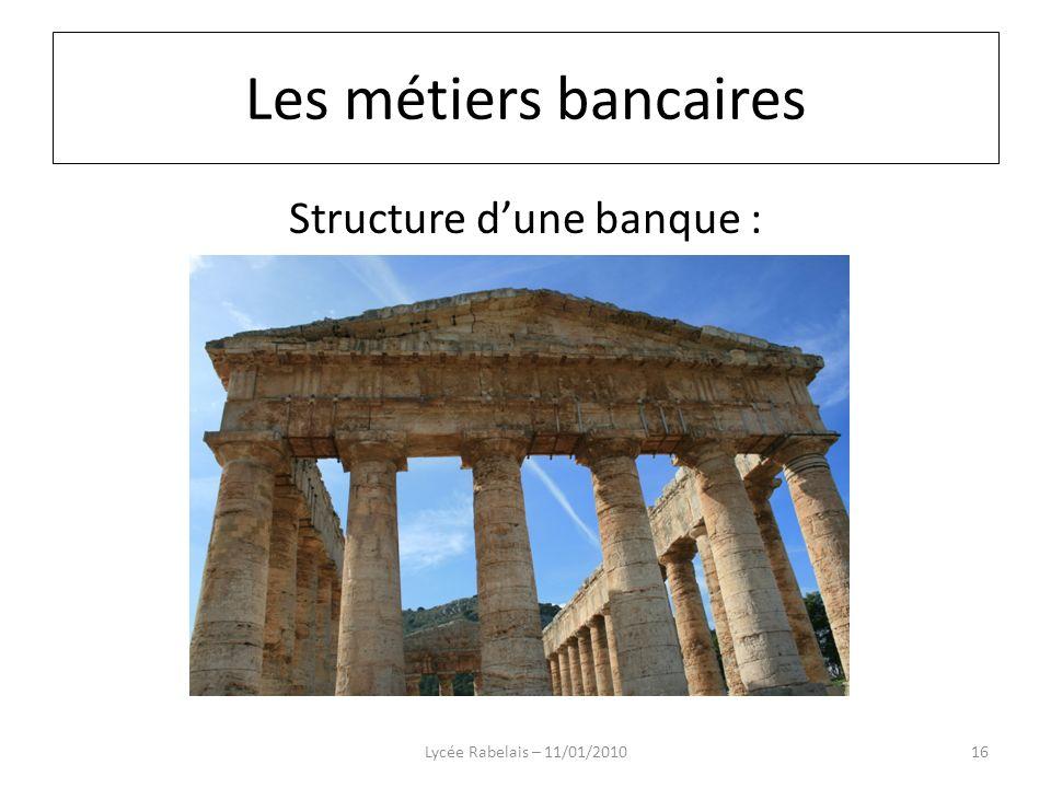 Structure d'une banque :