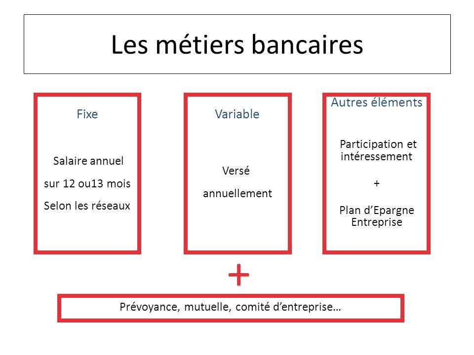 + Les métiers bancaires Autres éléments Fixe Variable Salaire annuel