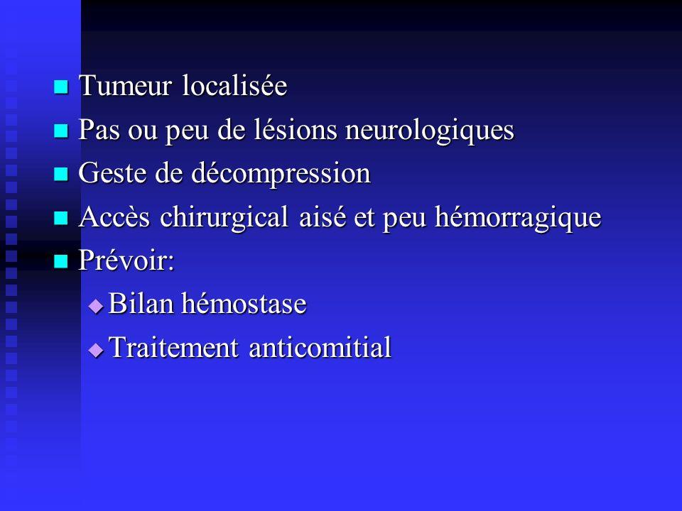Tumeur localiséePas ou peu de lésions neurologiques. Geste de décompression. Accès chirurgical aisé et peu hémorragique.