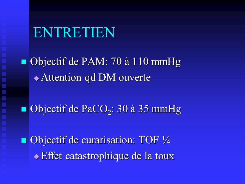 ENTRETIEN Objectif de PAM: 70 à 110 mmHg Attention qd DM ouverte