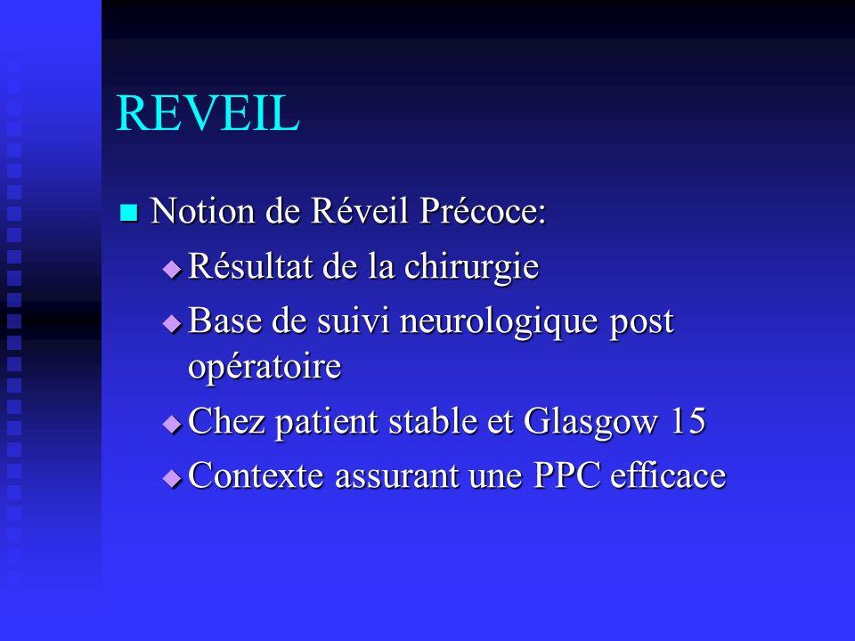 REVEIL Notion de Réveil Précoce: Résultat de la chirurgie