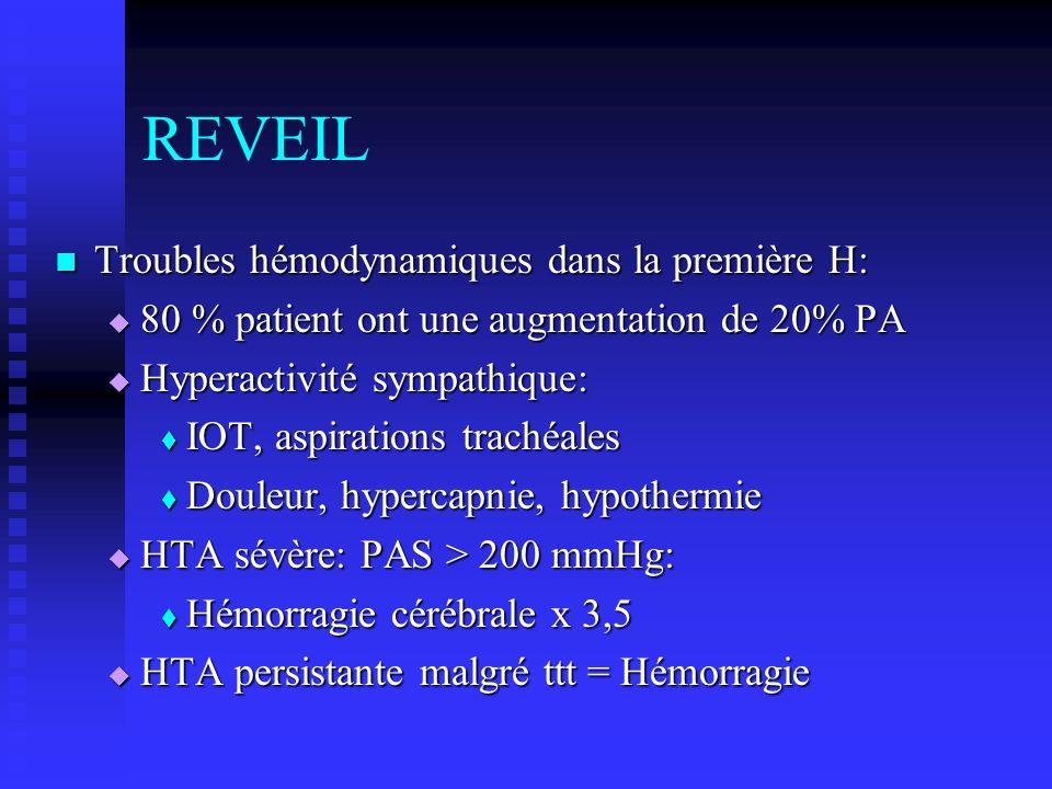 REVEIL Troubles hémodynamiques dans la première H: