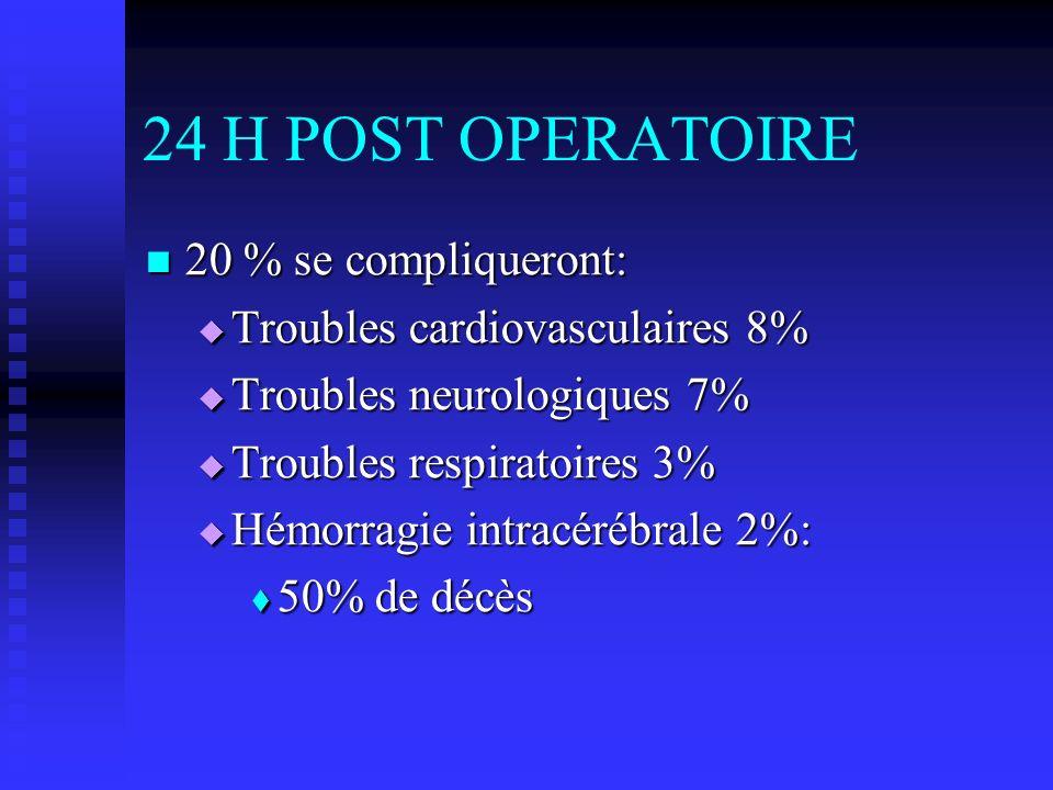 24 H POST OPERATOIRE 20 % se compliqueront: