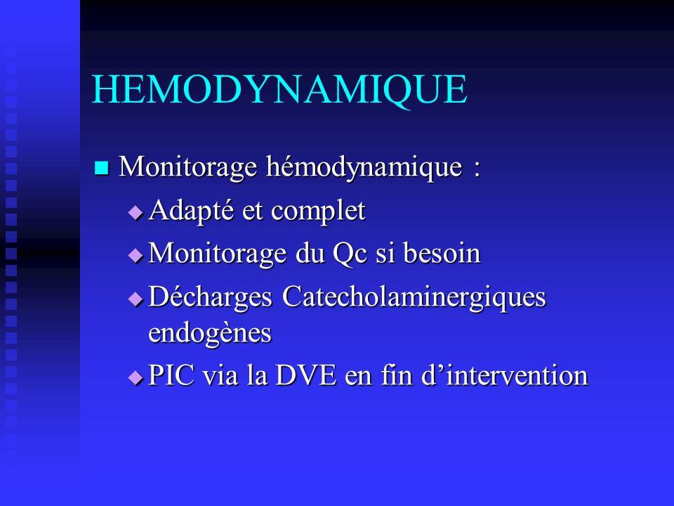 HEMODYNAMIQUE Monitorage hémodynamique : Adapté et complet