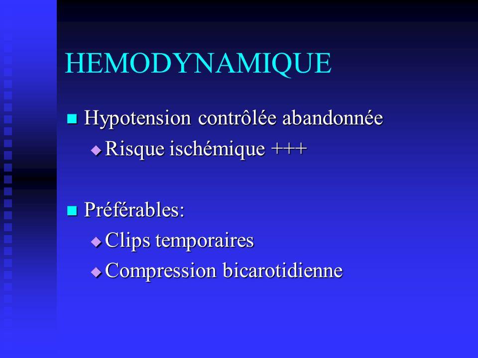 HEMODYNAMIQUE Hypotension contrôlée abandonnée Risque ischémique +++
