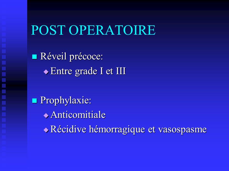 POST OPERATOIRE Réveil précoce: Entre grade I et III Prophylaxie: