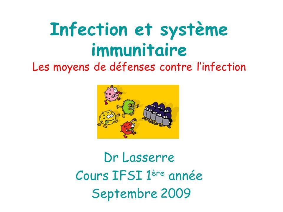Infection et système immunitaire Les moyens de défenses contre l'infection