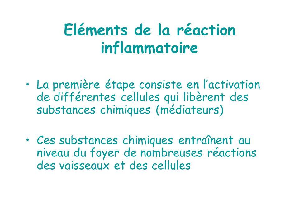 Eléments de la réaction inflammatoire