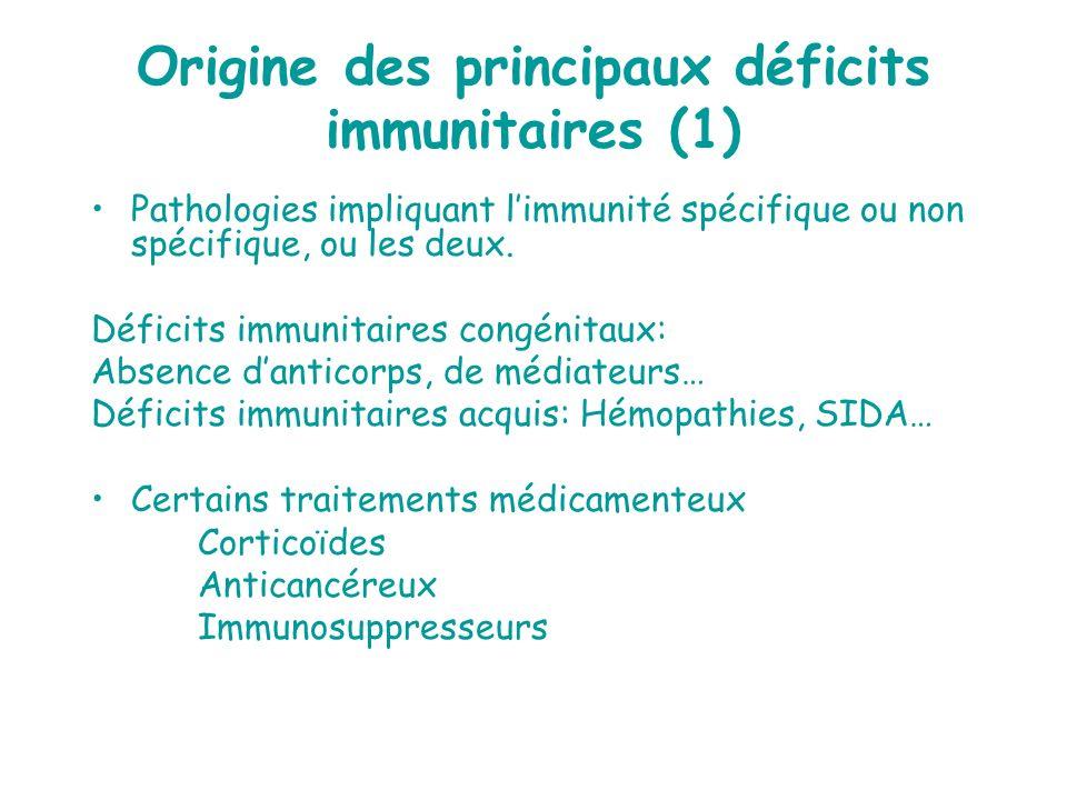 Origine des principaux déficits immunitaires (1)