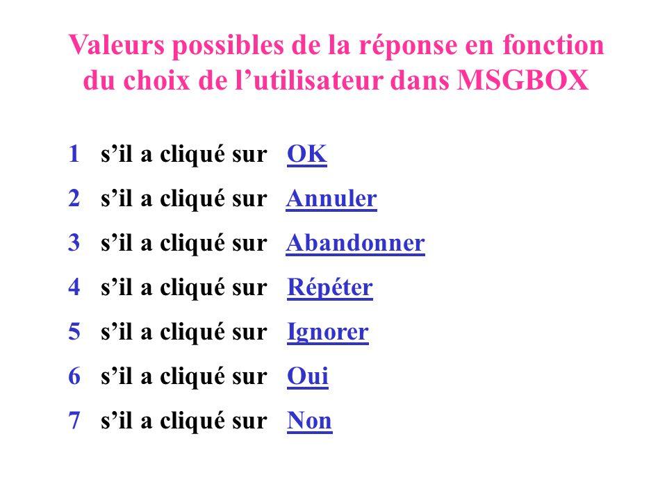 Valeurs possibles de la réponse en fonction du choix de l'utilisateur dans MSGBOX