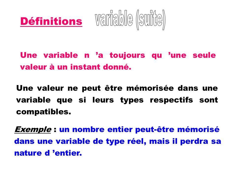 variable (suite) Définitions. Une variable n 'a toujours qu 'une seule valeur à un instant donné.