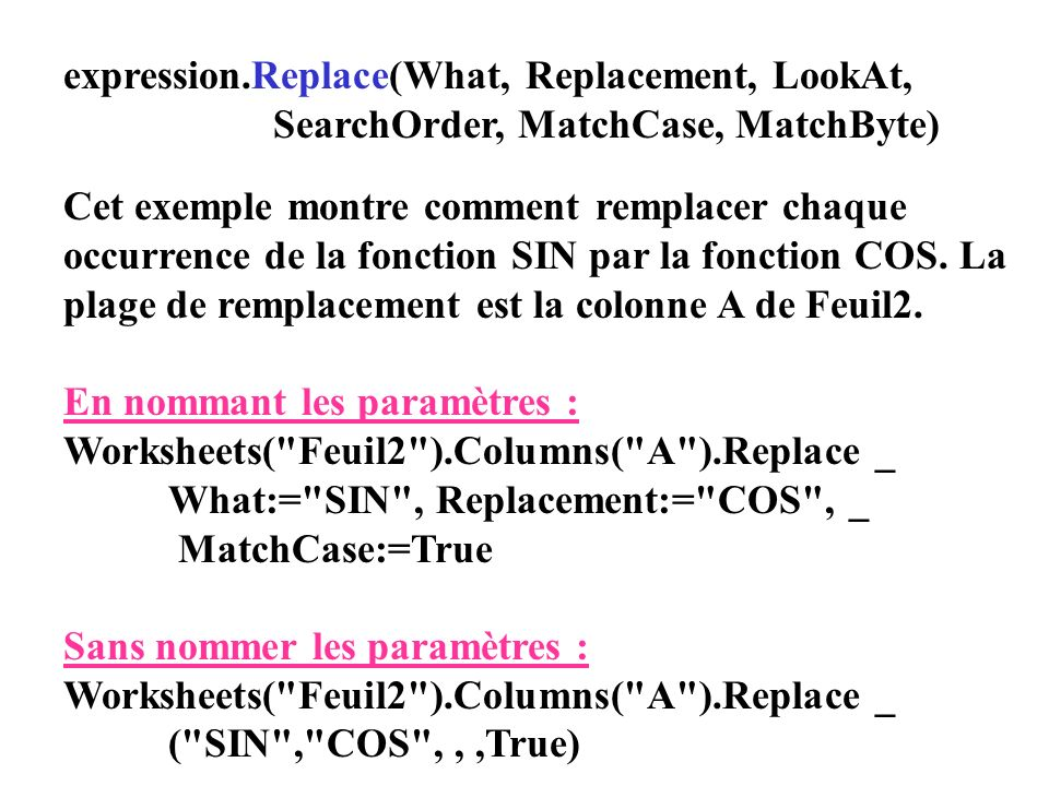 expression. Replace(What, Replacement, LookAt,