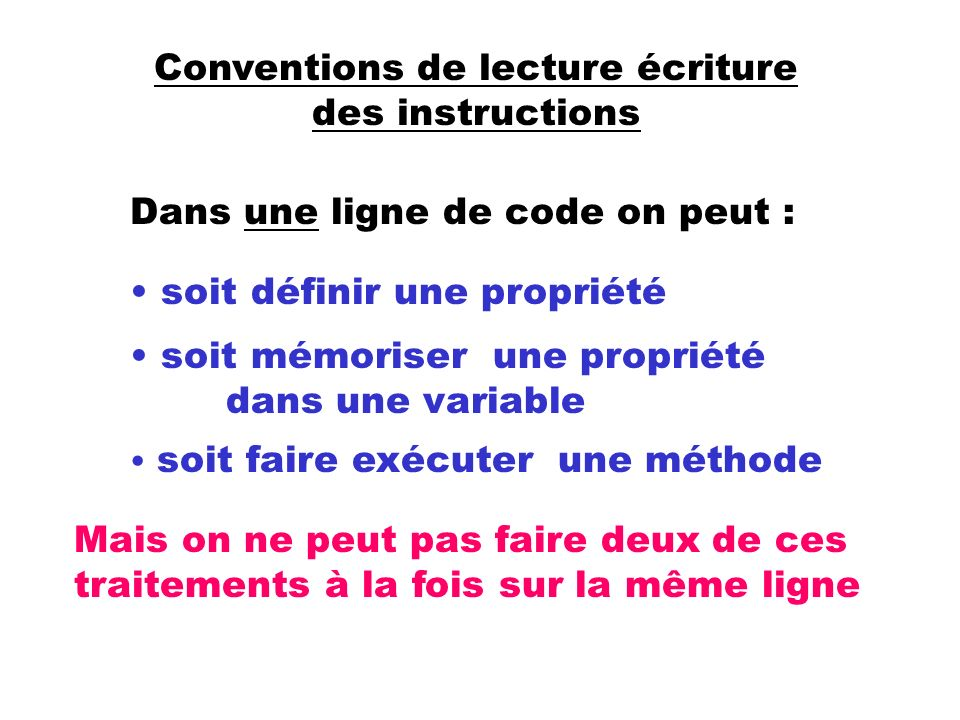 Conventions de lecture écriture des instructions