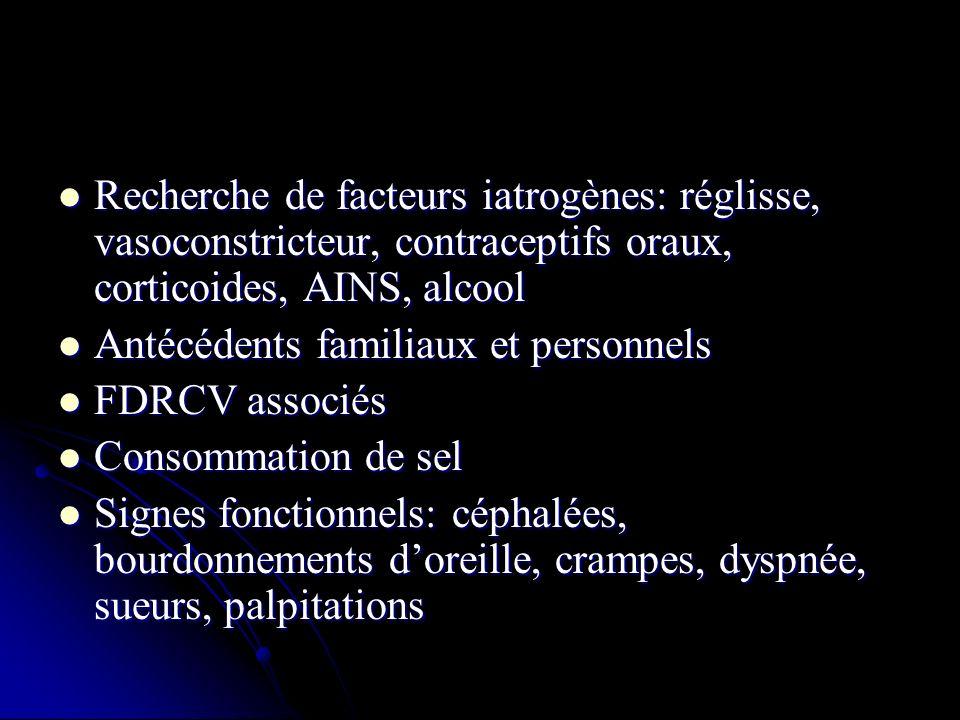 Recherche de facteurs iatrogènes: réglisse, vasoconstricteur, contraceptifs oraux, corticoides, AINS, alcool