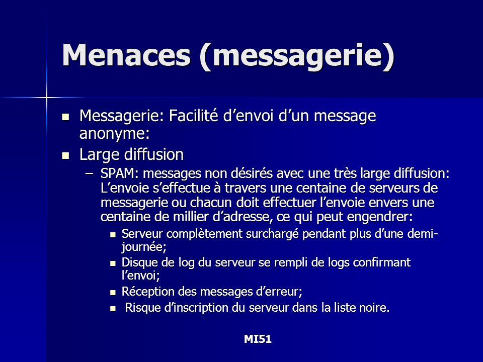 Menaces (messagerie)Messagerie: Facilité d'envoi d'un message anonyme: Large diffusion.