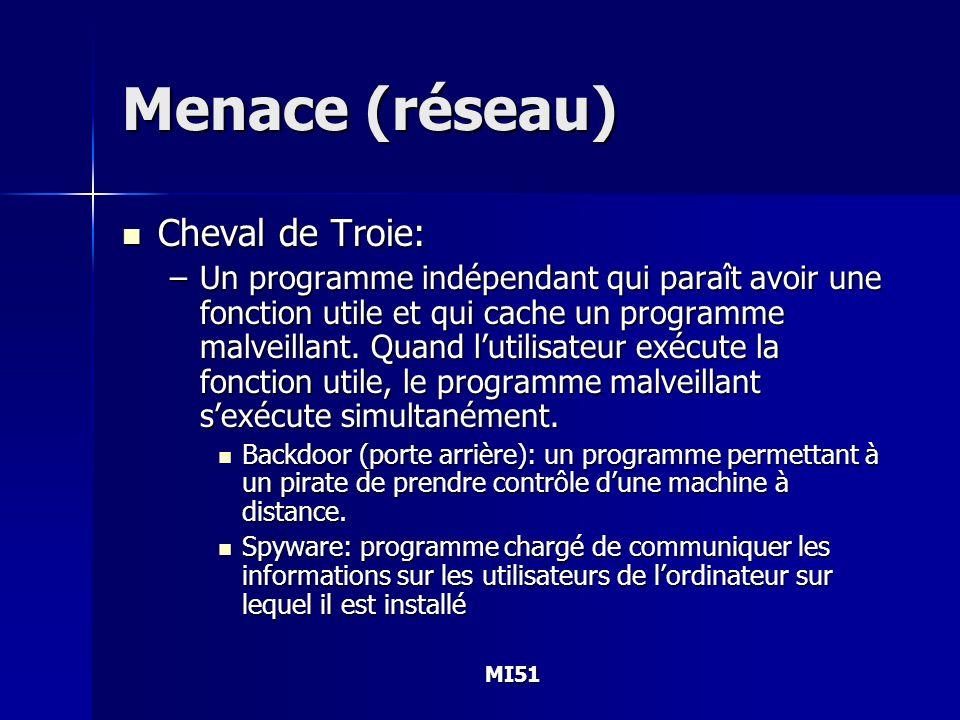 Menace (réseau) Cheval de Troie: