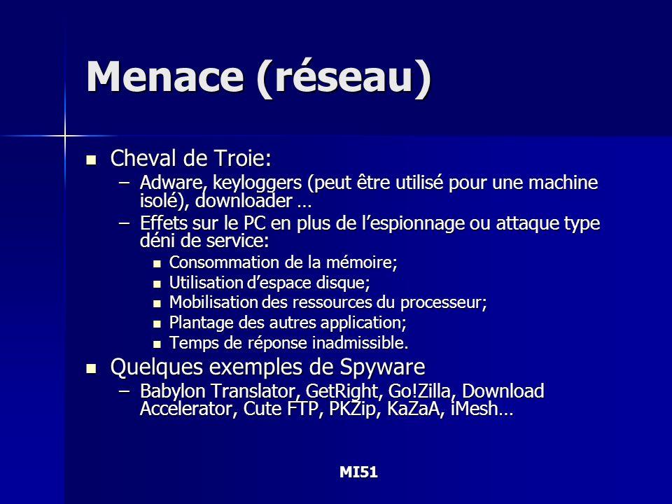 Menace (réseau) Cheval de Troie: Quelques exemples de Spyware