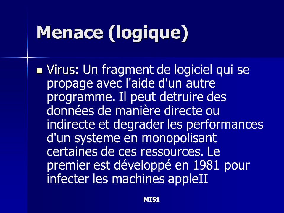 Menace (logique)