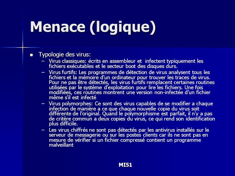 Menace (logique) Typologie des virus: