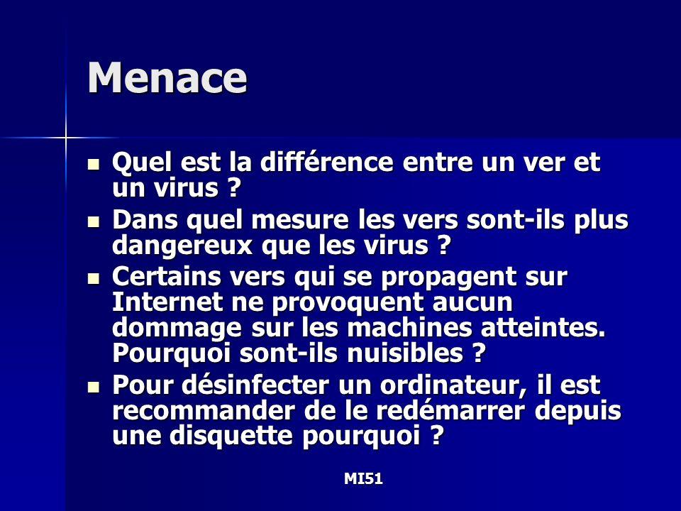 Menace Quel est la différence entre un ver et un virus