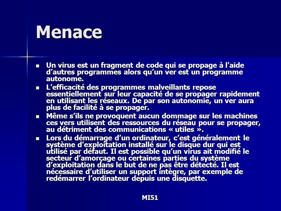 Menace Un virus est un fragment de code qui se propage à l'aide d'autres programmes alors qu'un ver est un programme autonome.