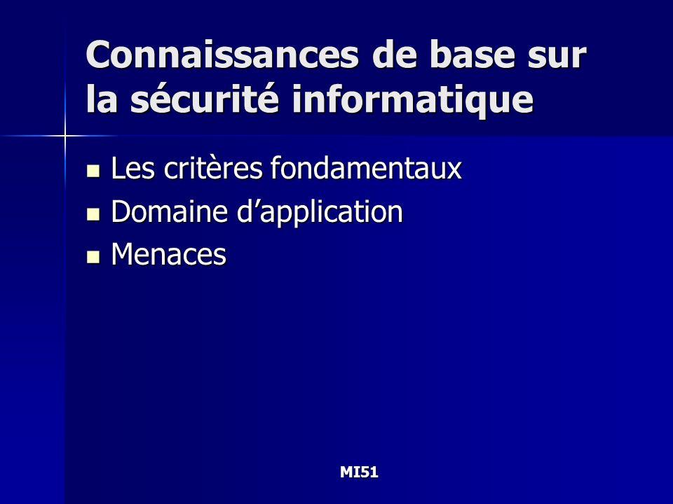 Connaissances de base sur la sécurité informatique