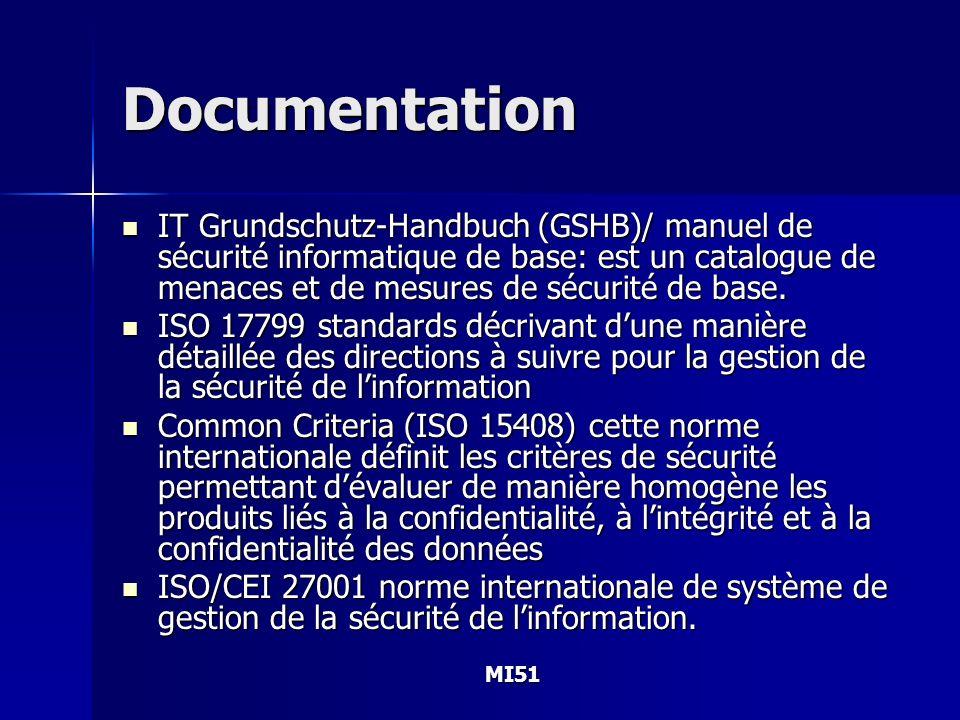 Documentation IT Grundschutz-Handbuch (GSHB)/ manuel de sécurité informatique de base: est un catalogue de menaces et de mesures de sécurité de base.