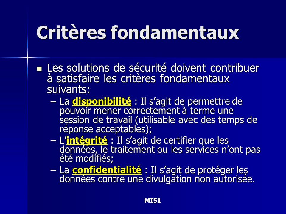 Critères fondamentaux