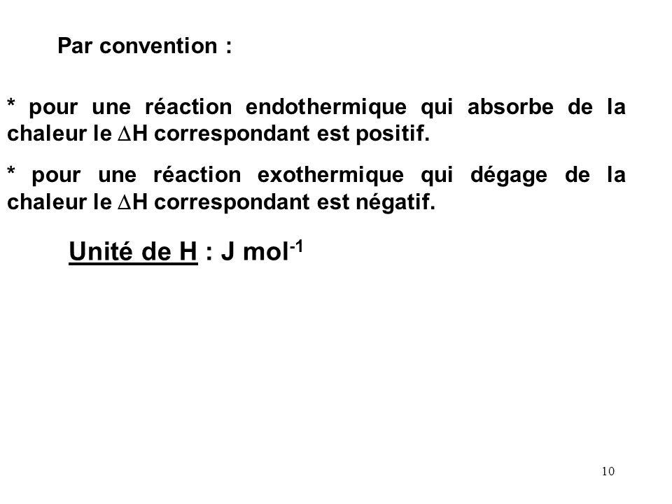 Unité de H : J mol-1 Par convention :