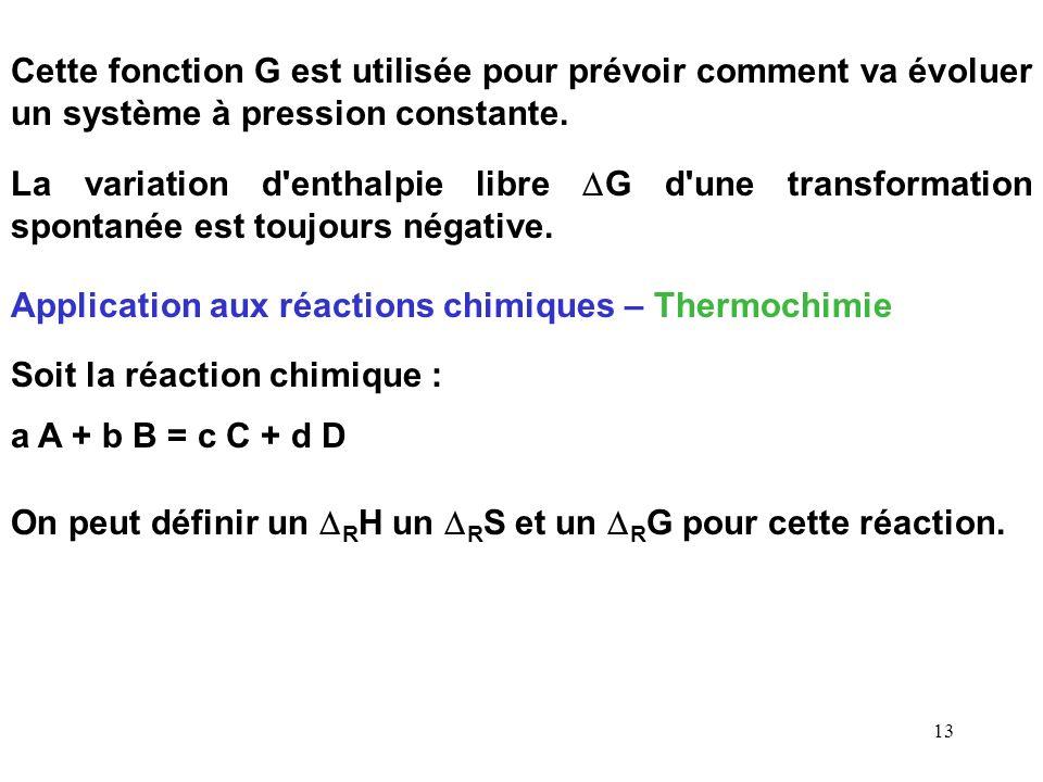Cette fonction G est utilisée pour prévoir comment va évoluer un système à pression constante.