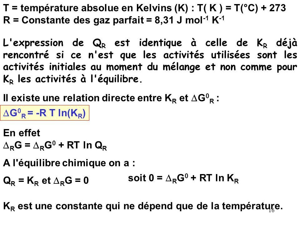 T = température absolue en Kelvins (K) : T( K ) = T(°C) + 273