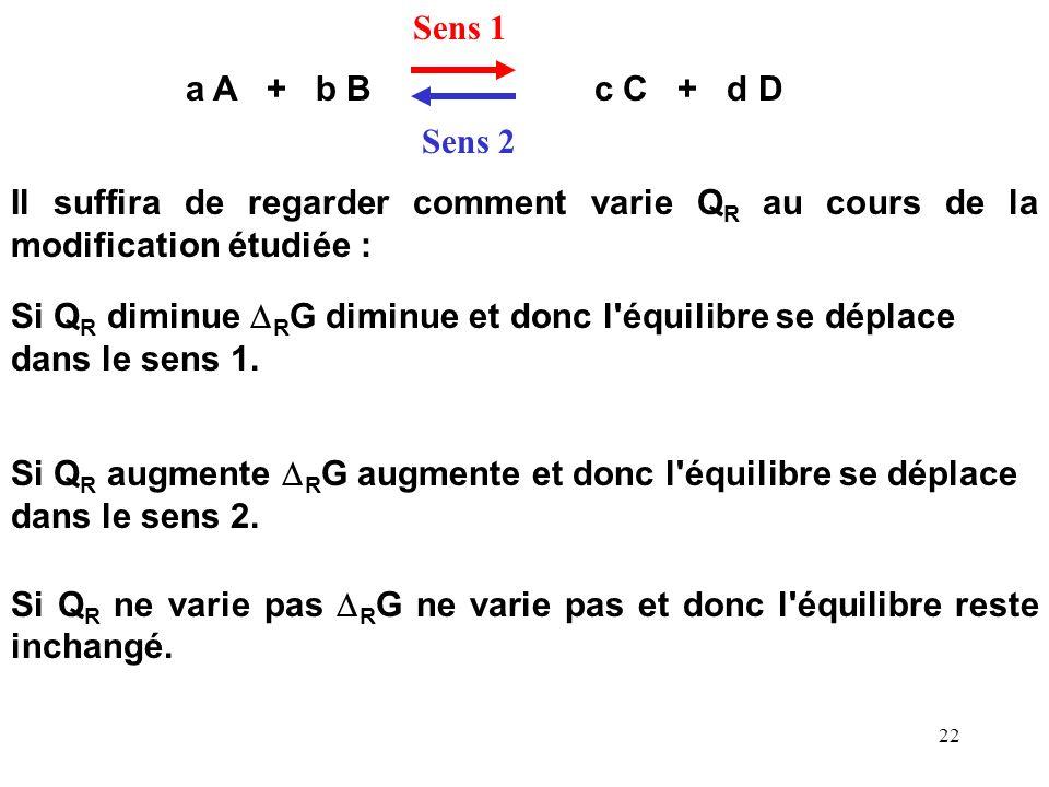 Sens 1 a A + b B c C + d D. Sens 2. Il suffira de regarder comment varie QR au cours de la modification étudiée :