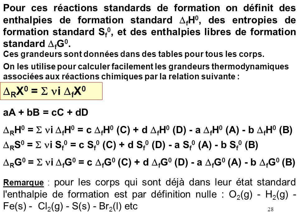 Pour ces réactions standards de formation on définit des enthalpies de formation standard DfH0, des entropies de formation standard Sf0, et des enthalpies libres de formation standard DfG0.