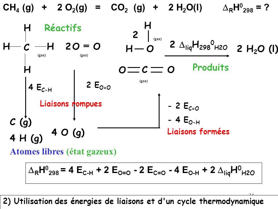 CH4 (g) + 2 O2(g) = CO2 (g) + 2 H2O(l) DRH0298 =