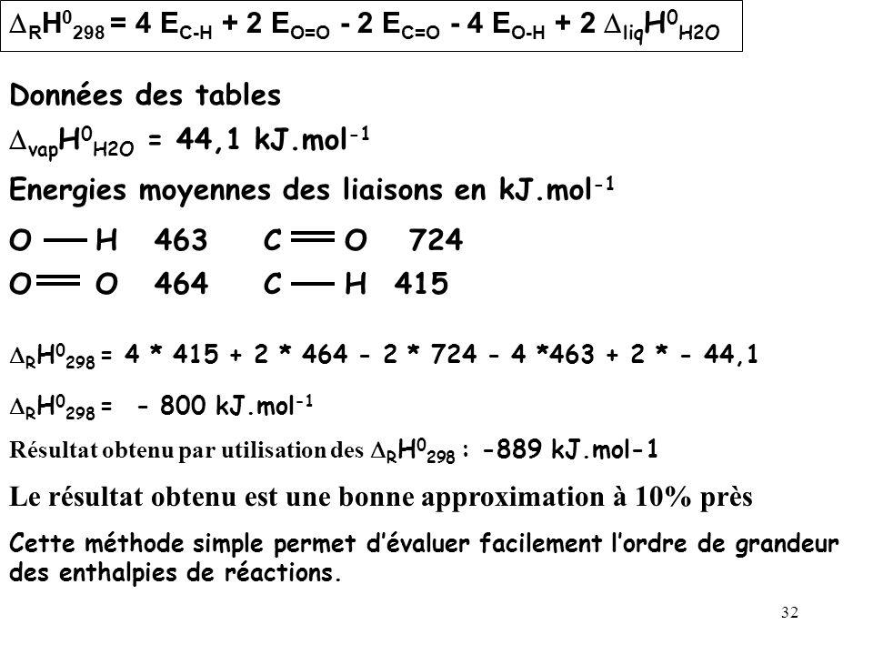 DRH0298 = 4 EC-H + 2 EO=O - 2 EC=O - 4 EO-H + 2 DliqH0H2O