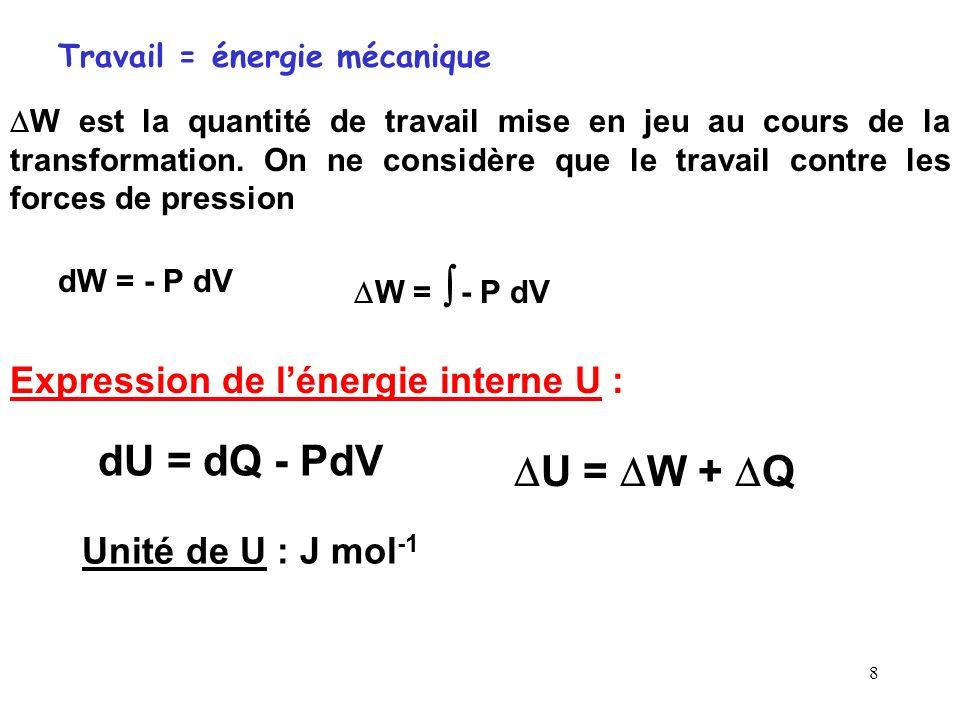 dU = dQ - PdV DU = DW + DQ Expression de l'énergie interne U :