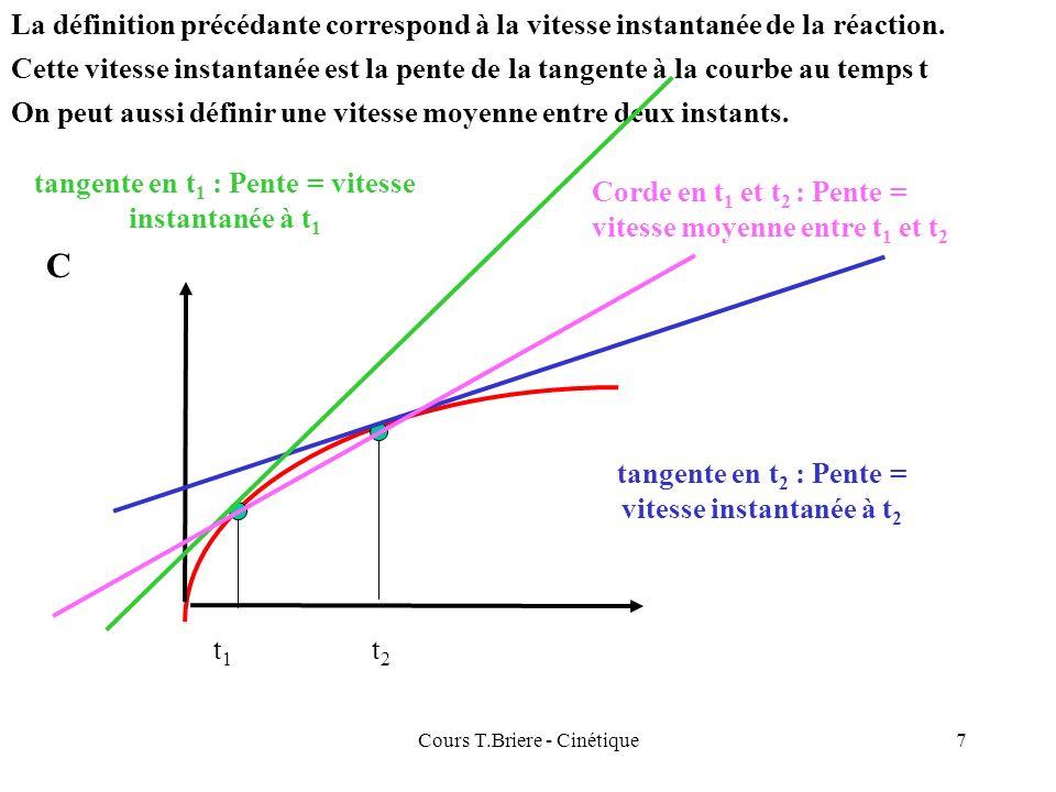 La définition précédante correspond à la vitesse instantanée de la réaction.