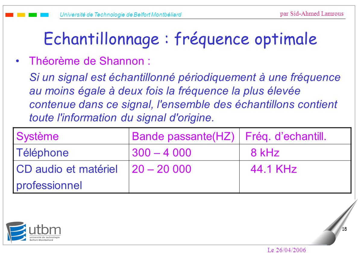 Echantillonnage : fréquence optimale
