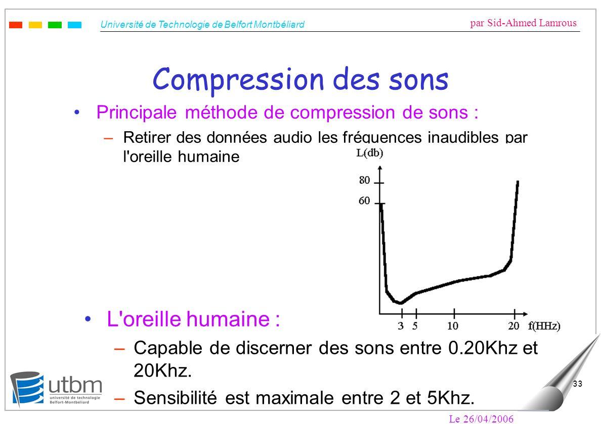 Compression des sons L oreille humaine :