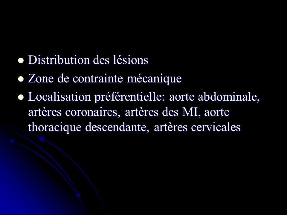 Distribution des lésions