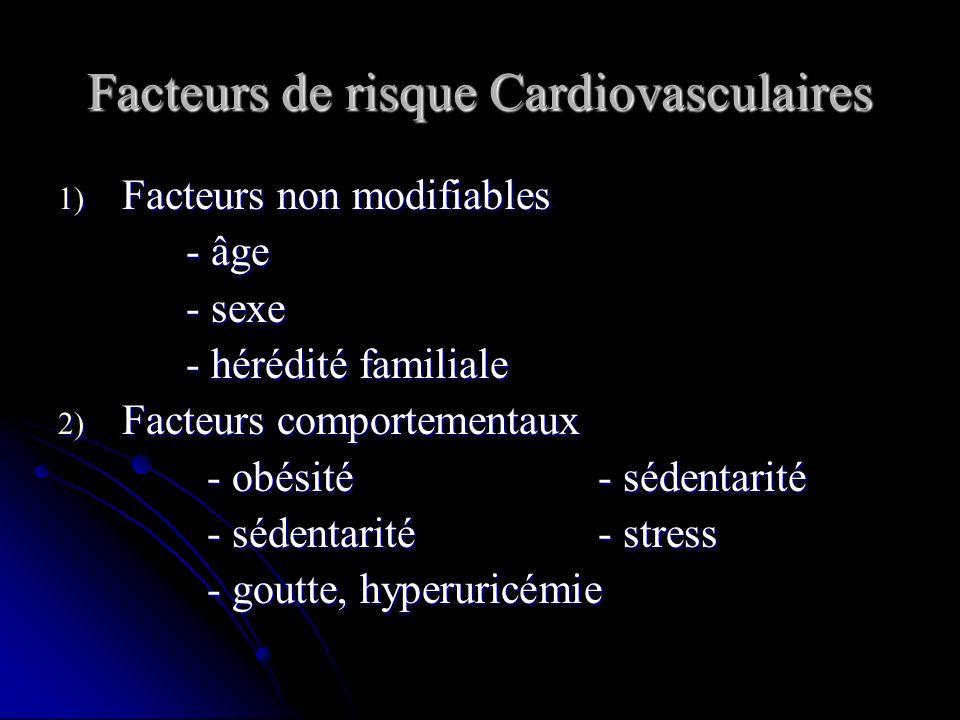 Facteurs de risque Cardiovasculaires