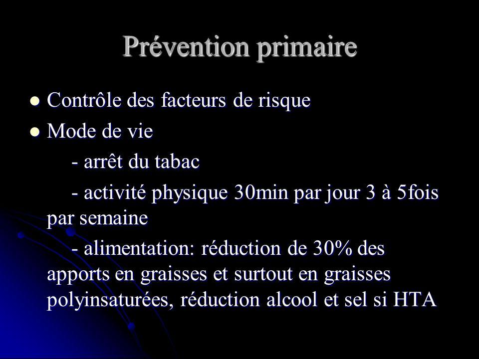 Prévention primaire Contrôle des facteurs de risque Mode de vie