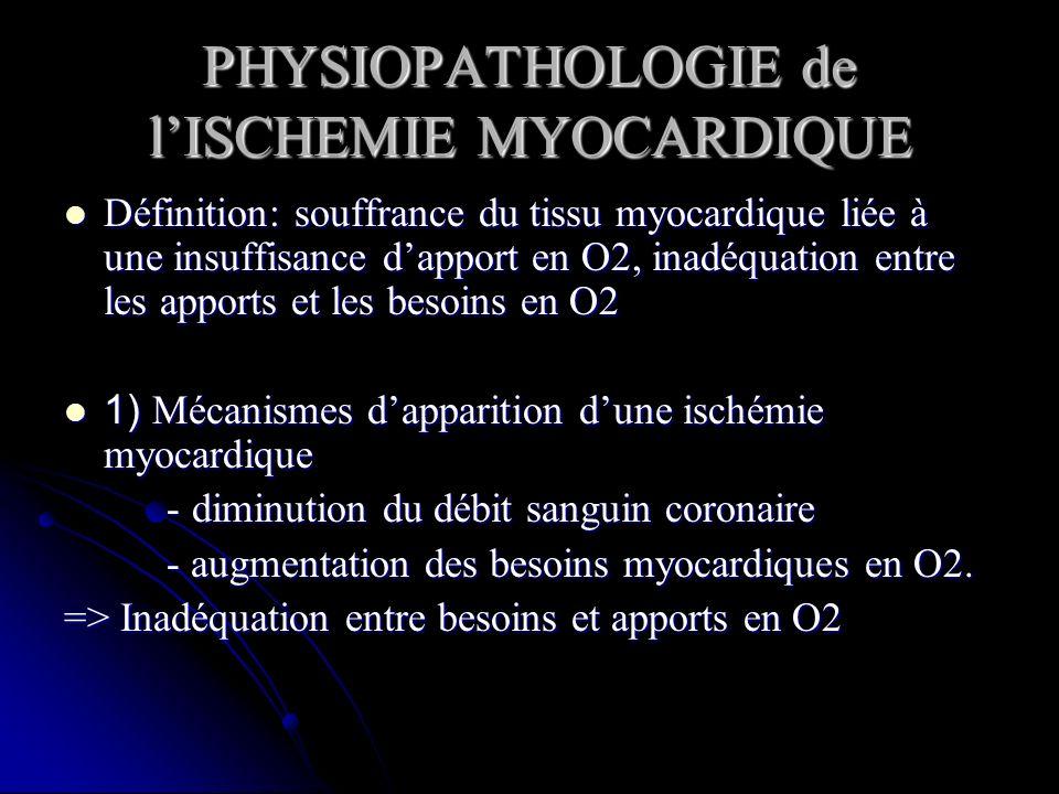PHYSIOPATHOLOGIE de l'ISCHEMIE MYOCARDIQUE