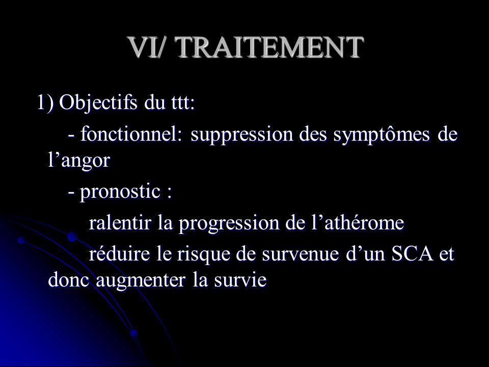 VI/ TRAITEMENT 1) Objectifs du ttt: