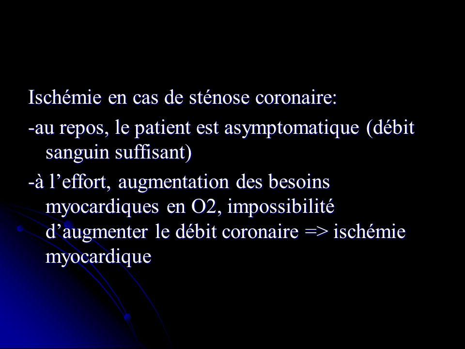Ischémie en cas de sténose coronaire: