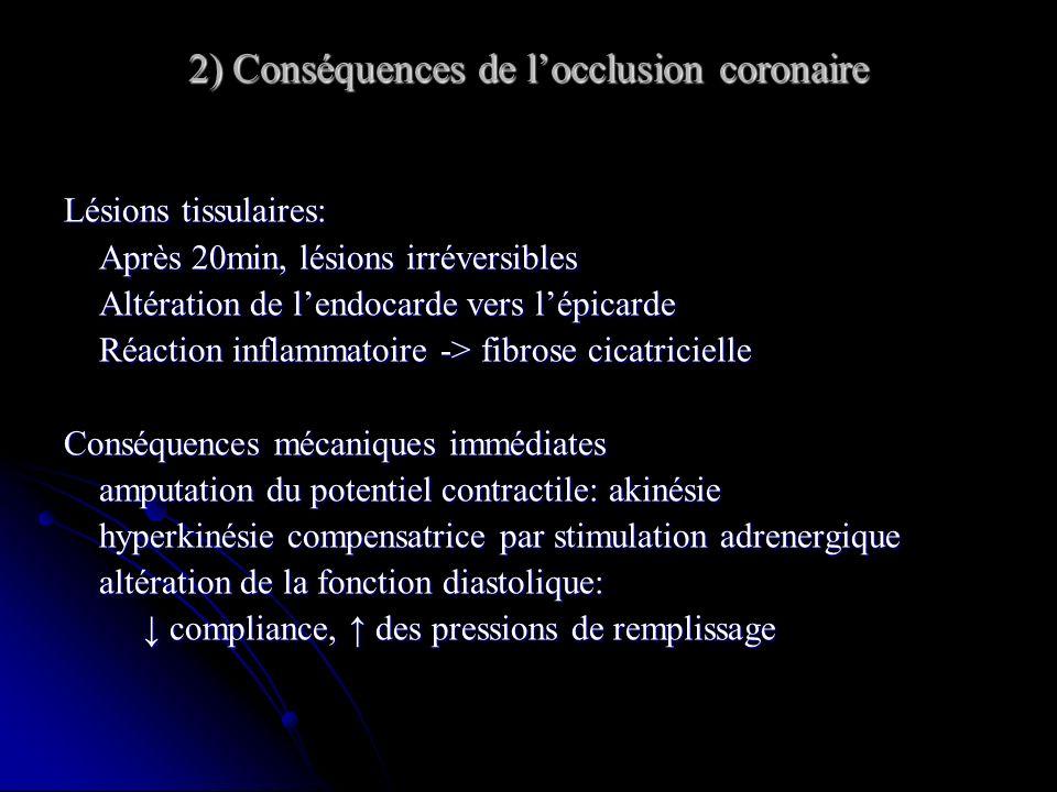 2) Conséquences de l'occlusion coronaire