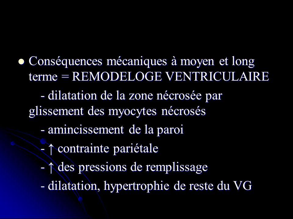 Conséquences mécaniques à moyen et long terme = REMODELOGE VENTRICULAIRE