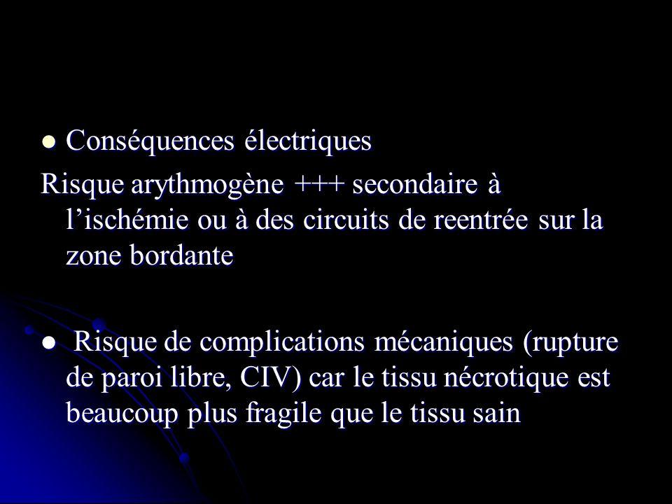 Conséquences électriques