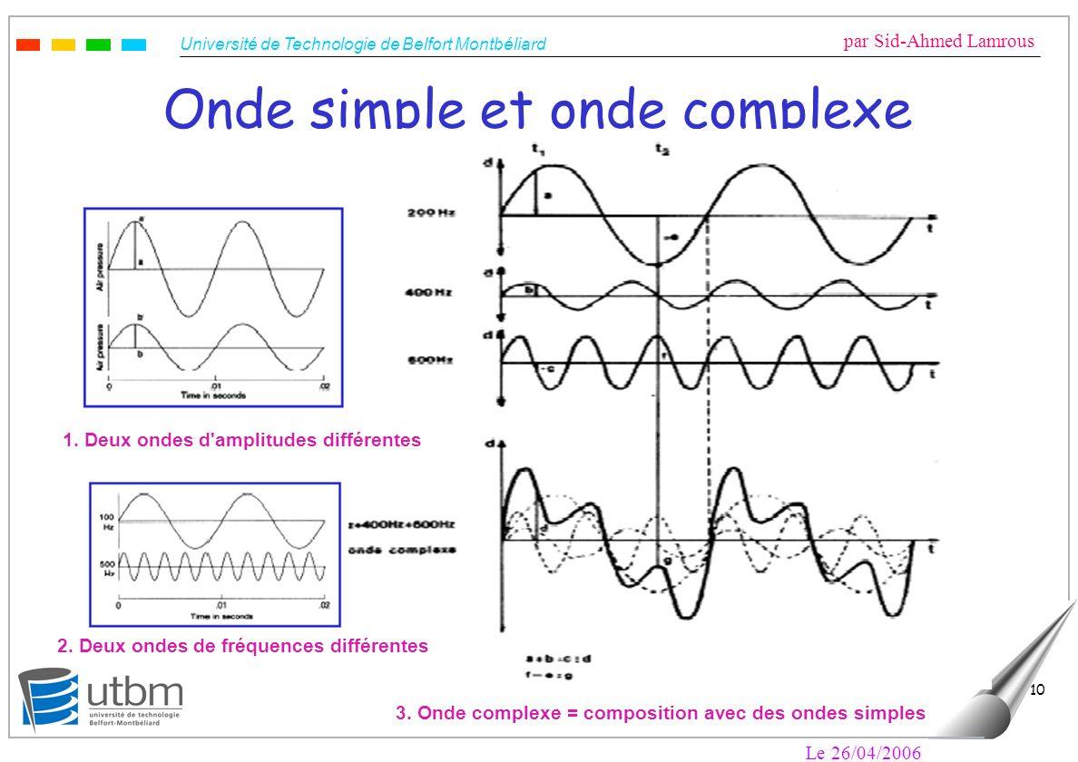 Onde simple et onde complexe